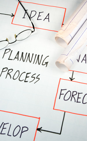 Plan & idea chart